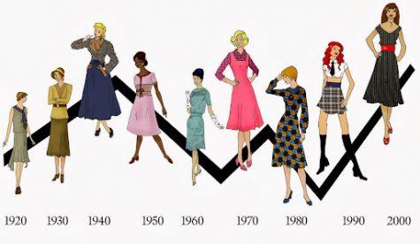 Decades of Fashion